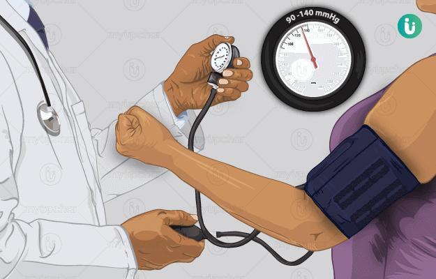 High Blood Pressure: symptoms, causes, treatment, medicine